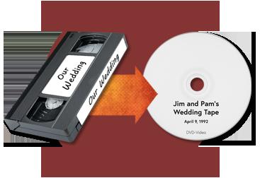 Bellingham VHS Transfers